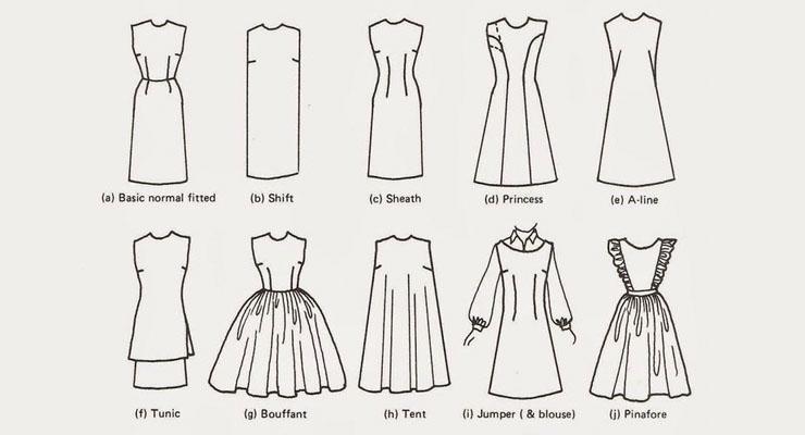 Jenis-Jenis Dress dan Bentuk Dress untuk wanita type of gaun