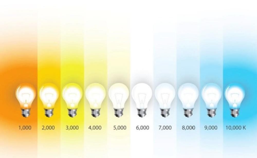 Ilustrasi Warna Cahaya Lampu berdasarkan Suhu dalam Kelvin